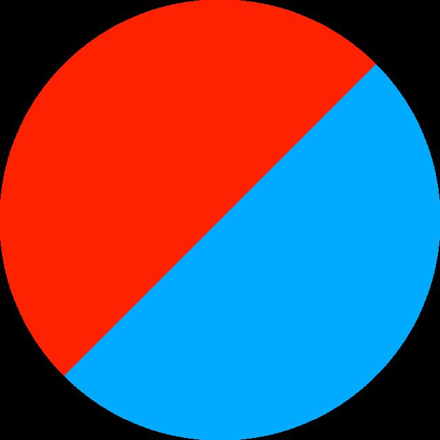 Dva kohouti